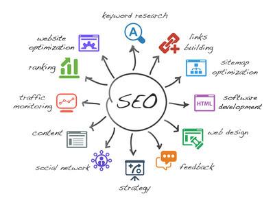seo schio web marketing e siti internet a schio