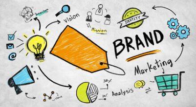 Creare un progetto di marketing aziendale