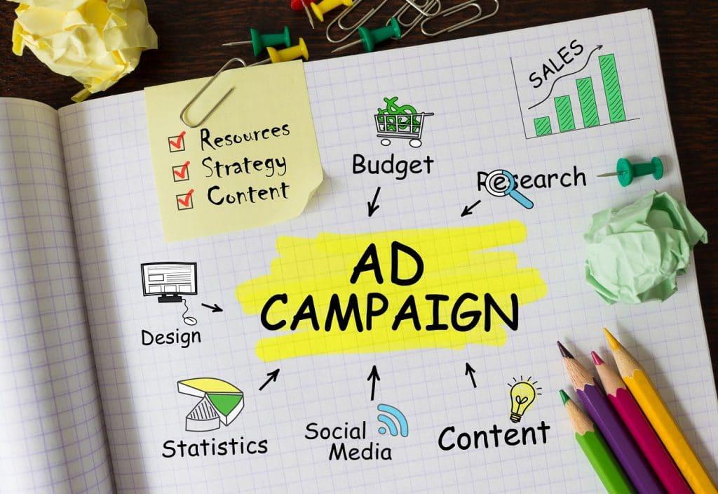 Aumenta il fatturato con Google Ads